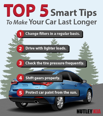 Tip Checklist How To Test Drive A Used Car